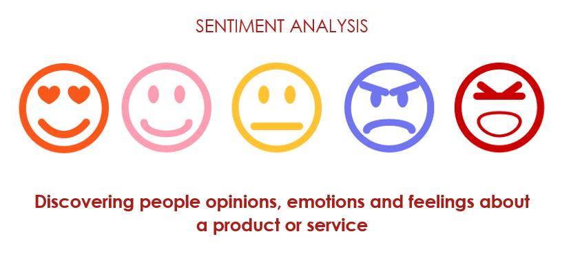 Social Media Sentiment Analysis
