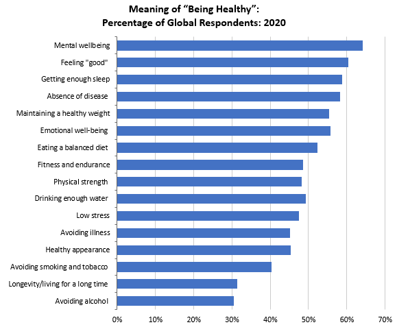 household wellness